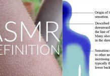 ASMR definition | What is ASMR? | ASMR defined